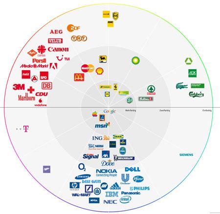 logotipos_segun_colores.jpg
